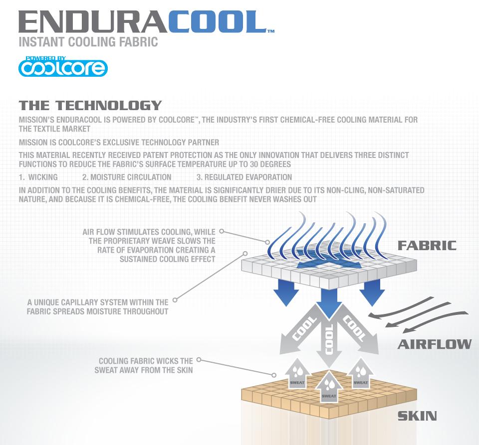 Enduracool Mission Logo