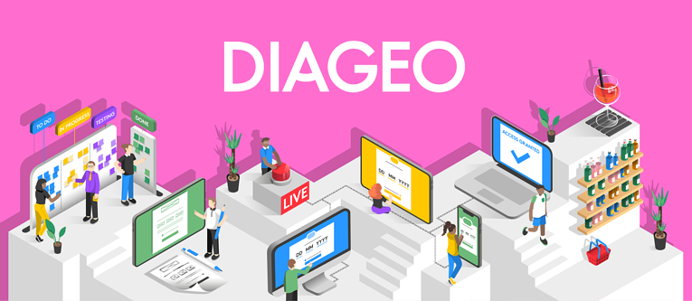 How smarter global age gates increased conversion in one week for Diageo.