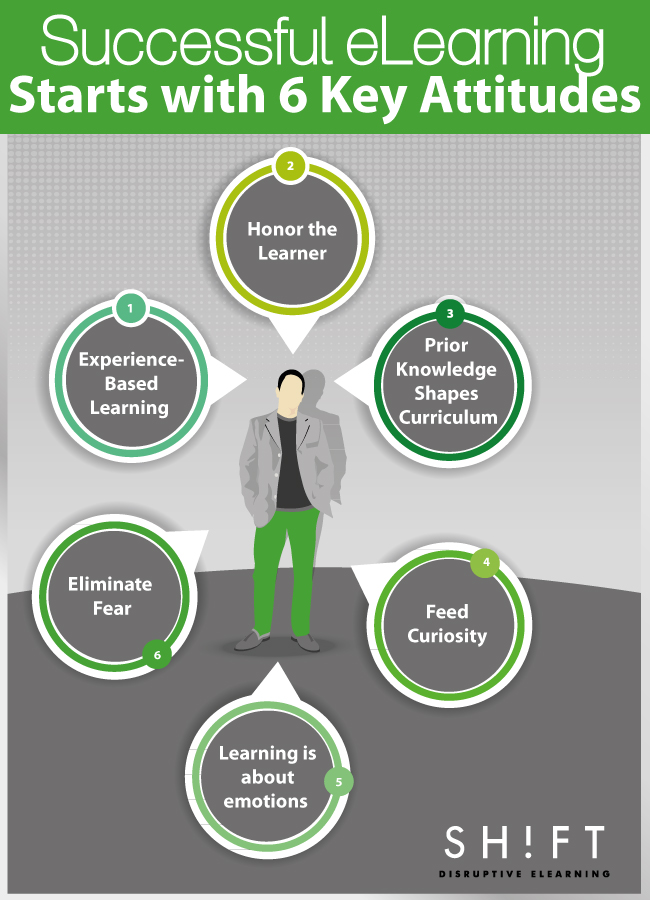 Successful eLearning Starts with Six Key Attitudes