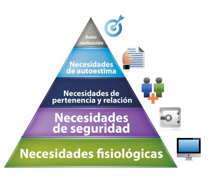 necesidades eLearning