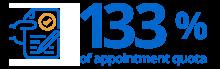 Icon-133%
