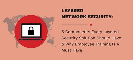 Layered Network Security: 5 Components Every Layered Security Solution Should Have & Why Employee Training Is A Must Have