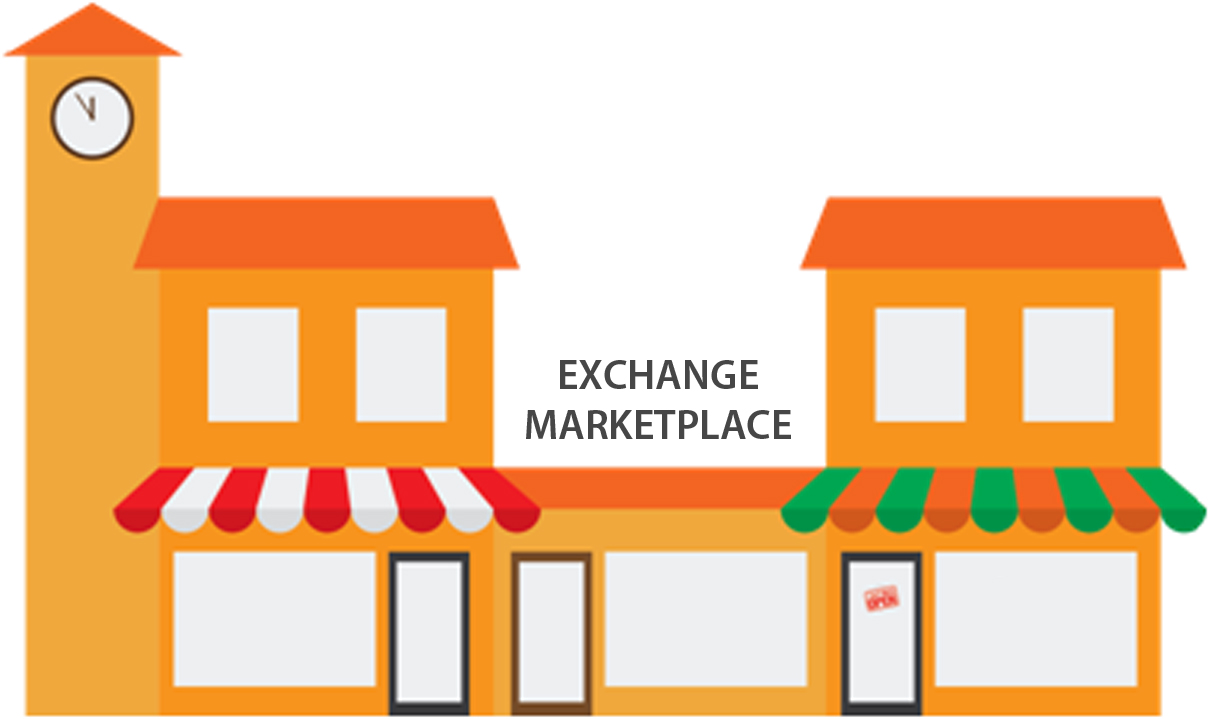 ACA exchange marketplace