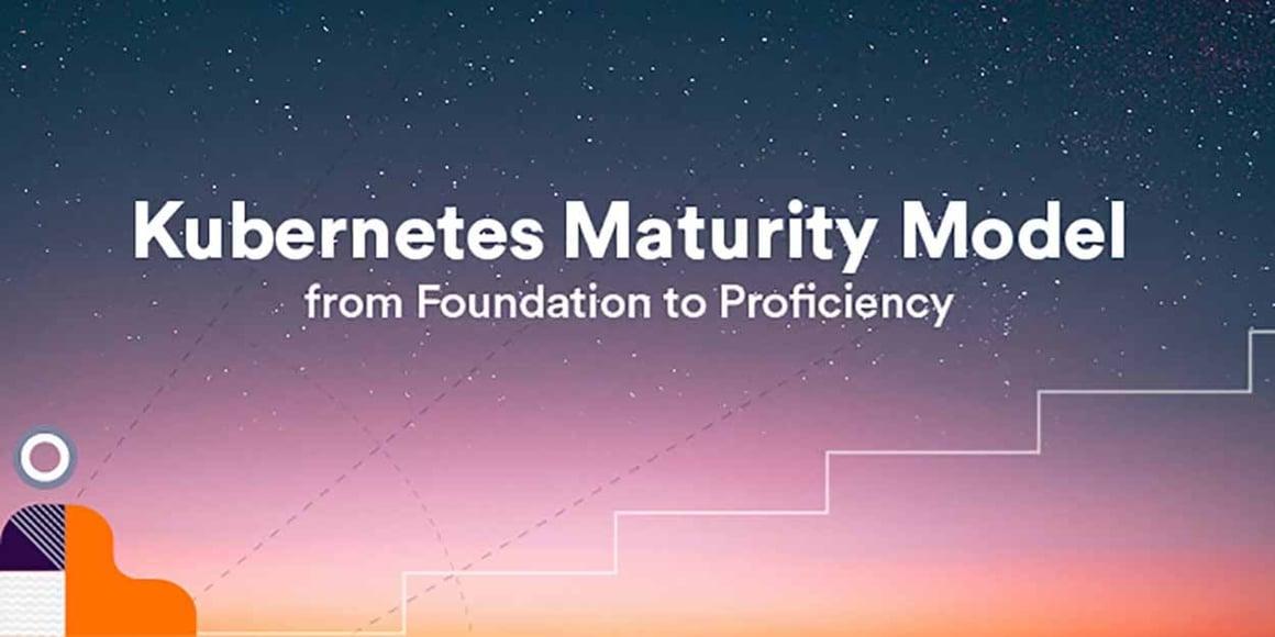 Introducing the Kubernetes Maturity Model