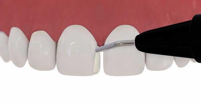 Os três tópicos a seguir foram os principais interesses para os dentistas em 2020