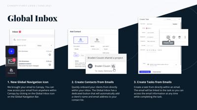 Canopy's Global Inbox
