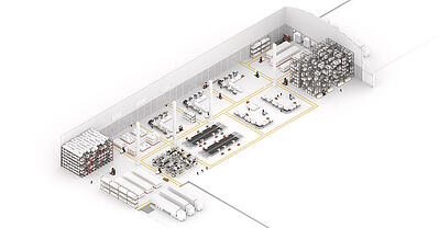 Toyota Material Handling Automation Warehouse