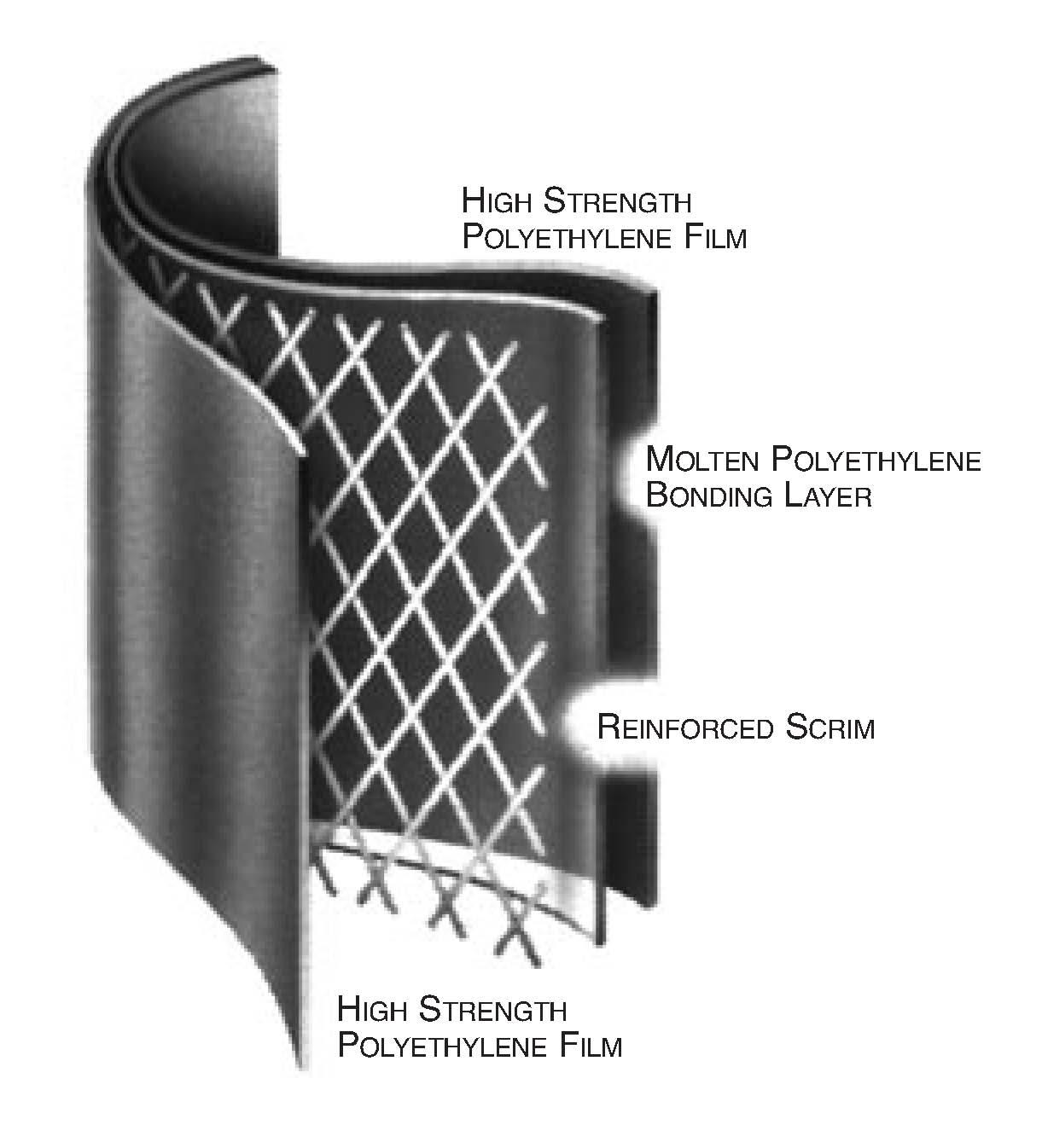 Fire Resistant Reinforcement : Dura skrim wb mil vapor barrier global plastic