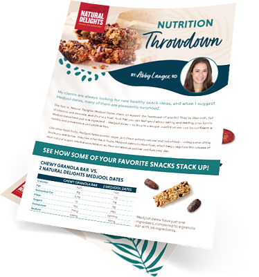 Natural Delights Nutrition Throwdown Guide