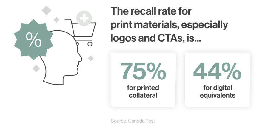 A2-the-power-of-print-in-retail-blog-asset-5-1