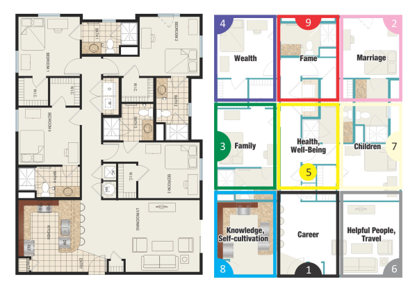 Feng Shui Floor Plans How Missing Areas In Your Floor