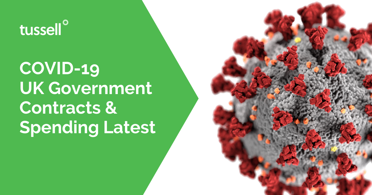 A digital image of the coronavirus, alongside a title that reads 'COVID-19 UK government contracts & spending latest'