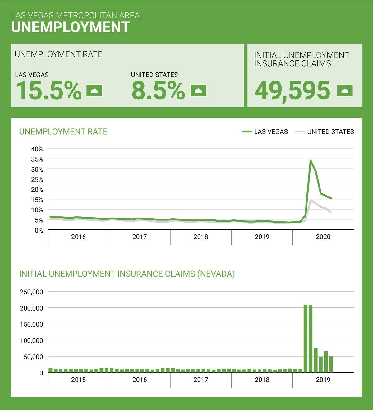lvgea-employSnap-1020-unemployment