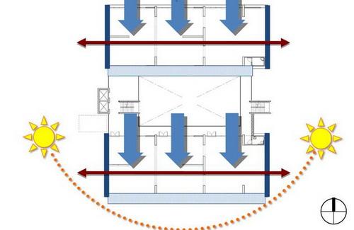 A case study in optimized solar orientation - Building orientation to optimize sun exposure ...