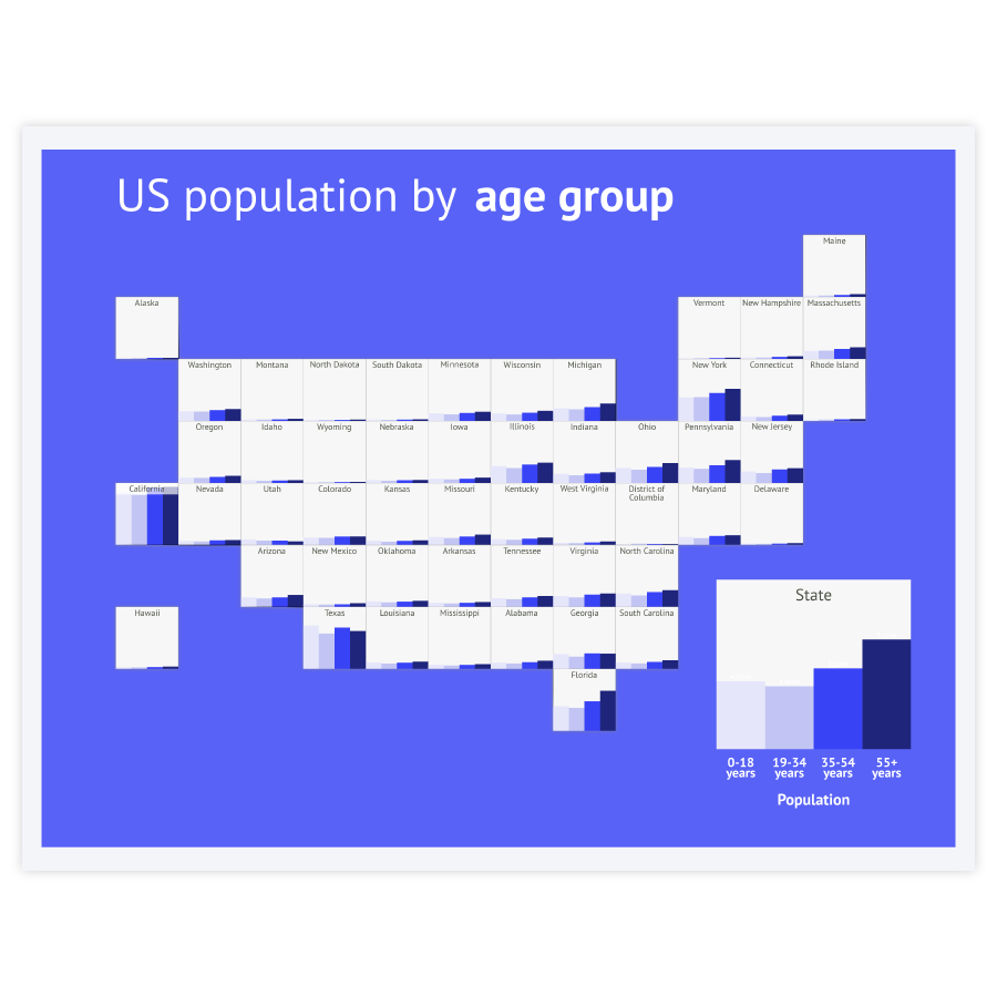 datylon-us-population-by-age-group