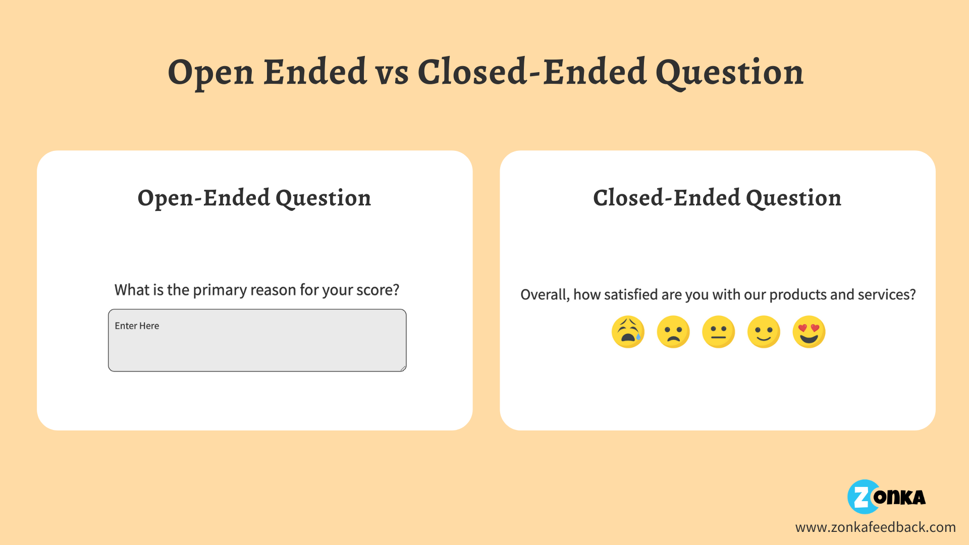 open-ended and close-ended question