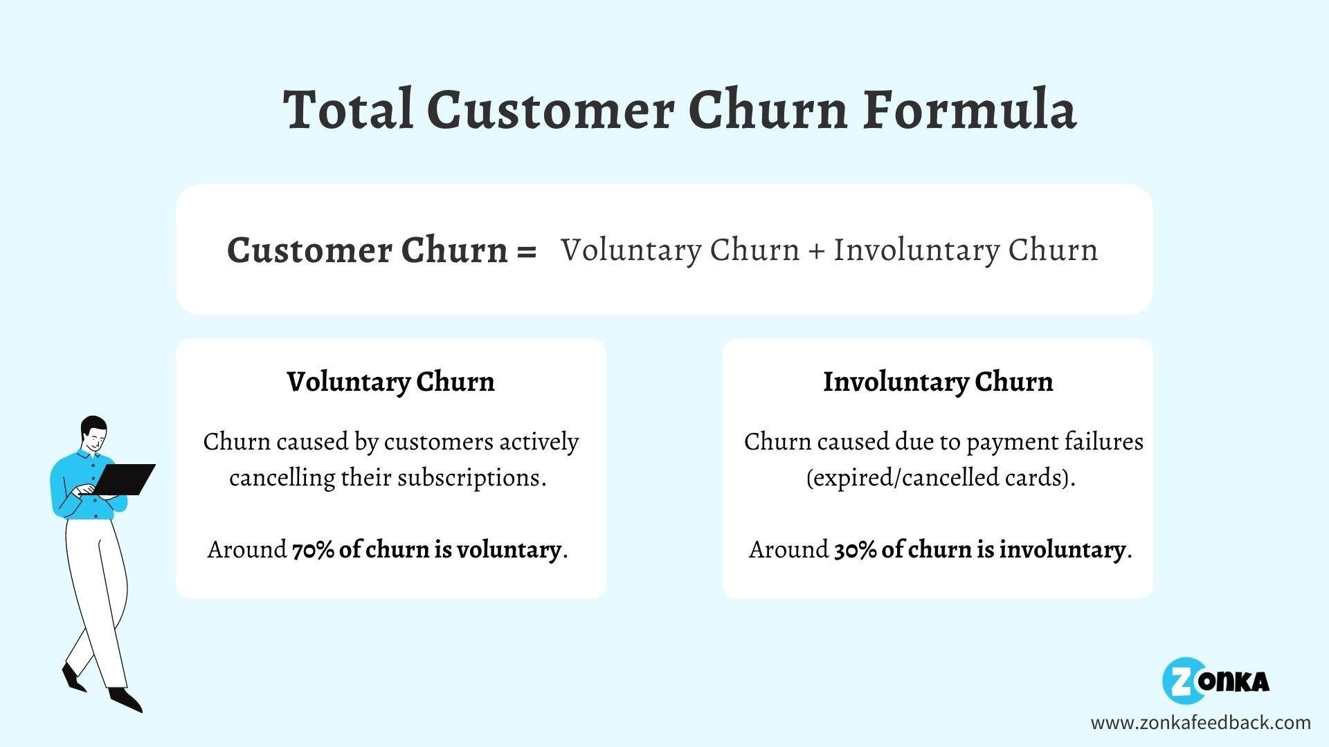 total-customer-churn-formula