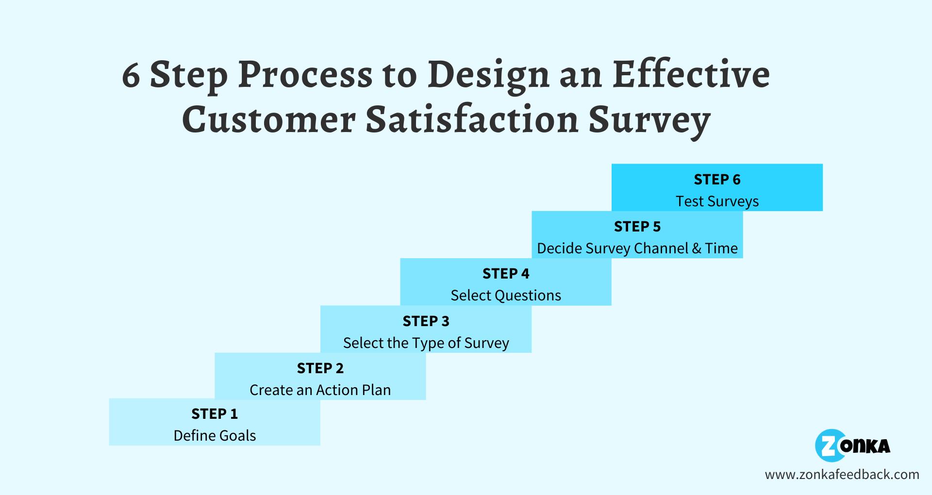 process-to-design-an-effective-customer-satisfaction-survey