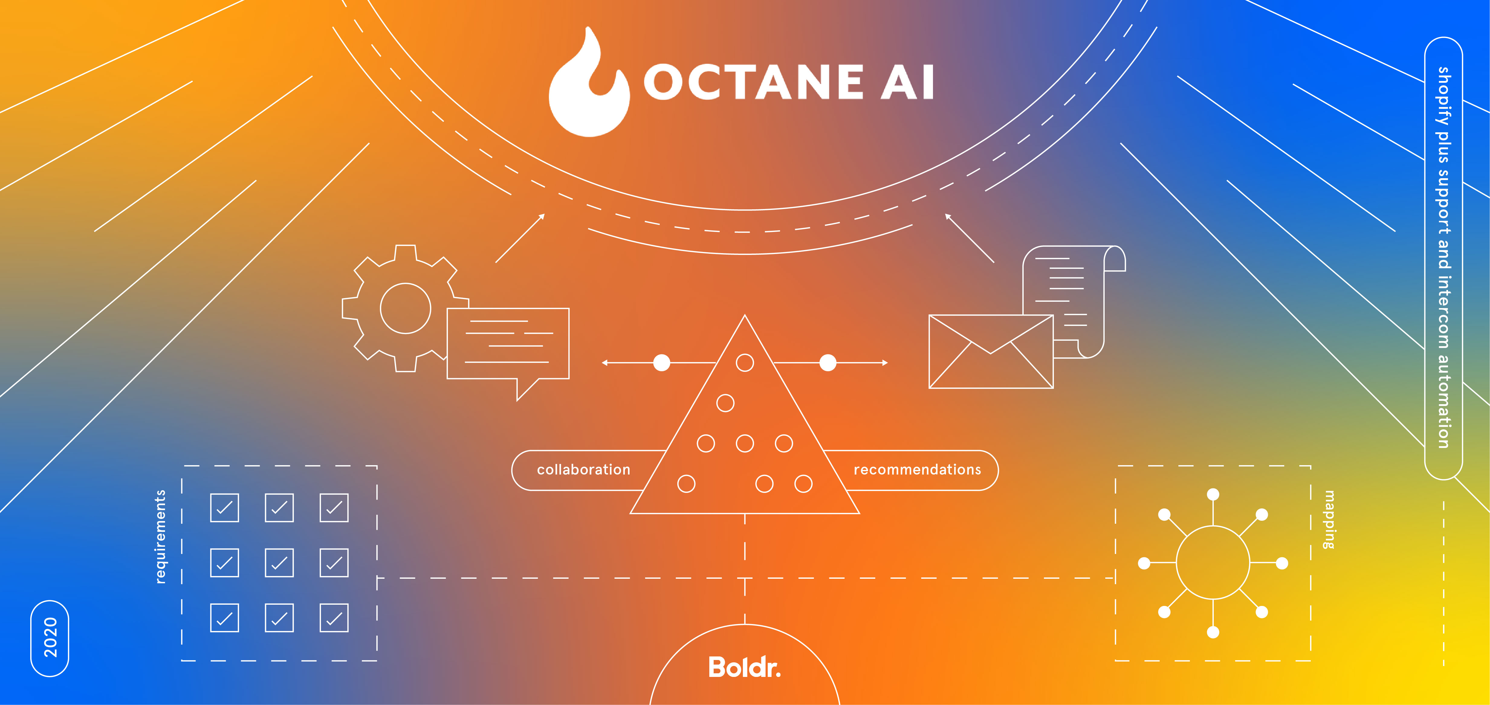 Octane AI Turns to Boldr for Shopify Plus Support and Intercom Automation