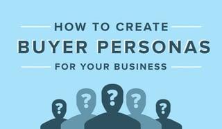 Buyer Persona Creation Process SMB Advisors