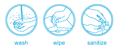 wash, wipe, sanitize