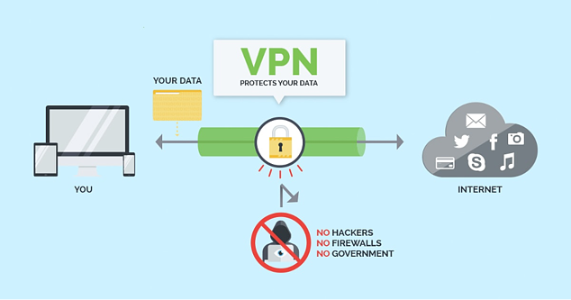 5 Reasons Why Remote Workers Should Employ A VPN