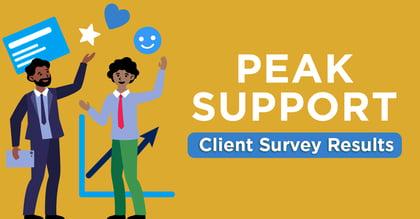 2020 Client Survey Results