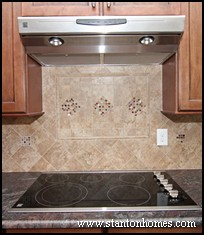 Best Backsplashes of 2014 | Kitchen Backsplash Pictures