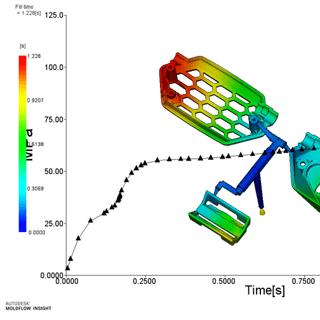 moldflow runner design
