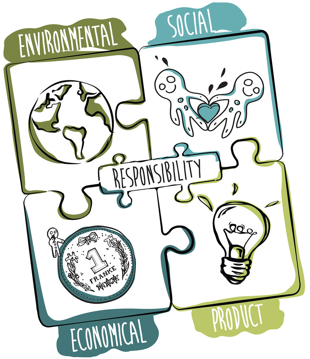 Sustainability - Our Customers, Our People, Our Environment