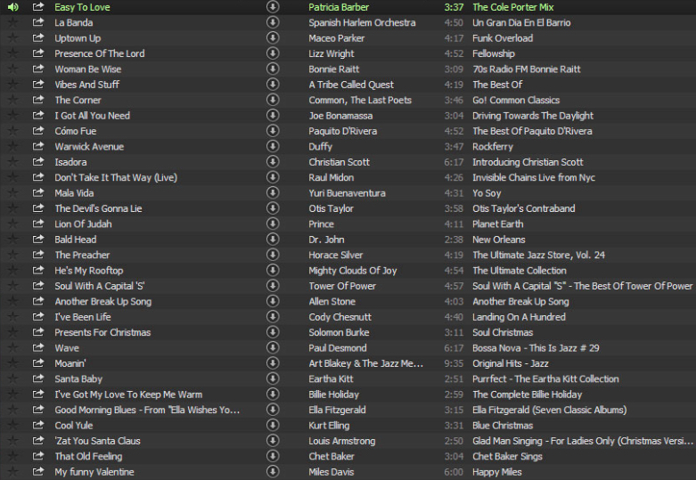 CrispyContent_Content_Curation_www.spotify.com_Screenshot_Playlist