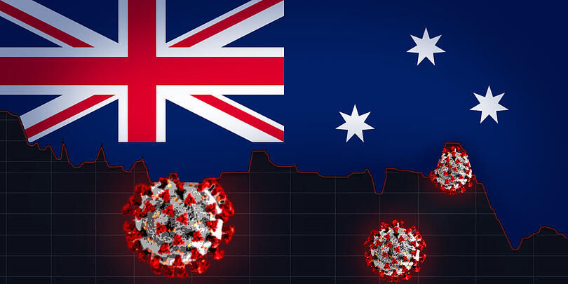 The Economic Implications of an Ageing Australia…..PLUS a Pandemic