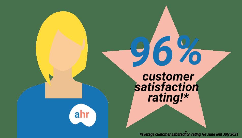Customer satisfaction rating graphic