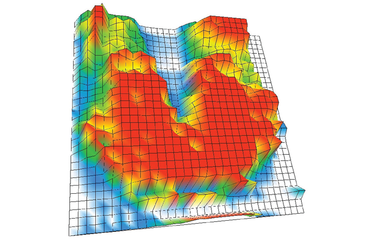 An Introduction to Pressure Mapping