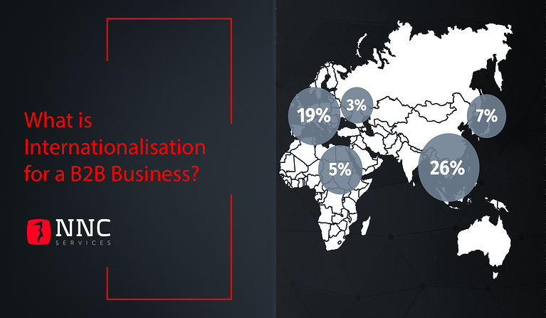 Internationalisation-B2B-Business