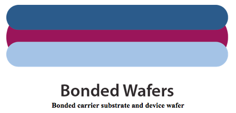 bonded wafers