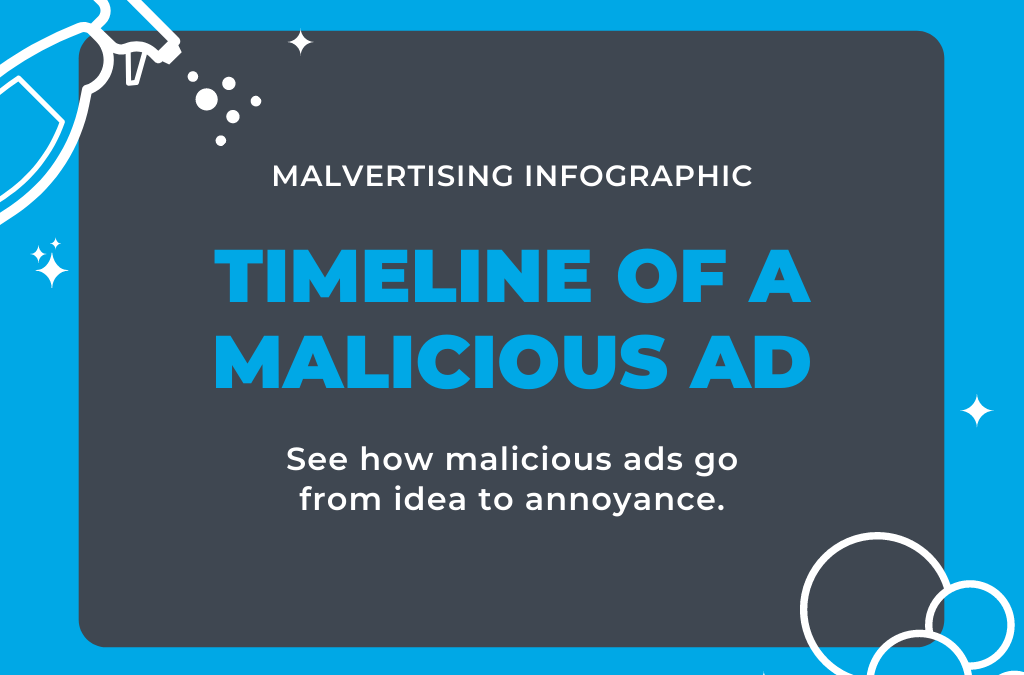[Malvertising Infographic] Timeline of a Malicious Ad