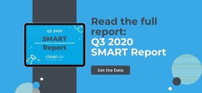 Q3 2020 Malvertising Statistics: Desktop vs. Mobile Web
