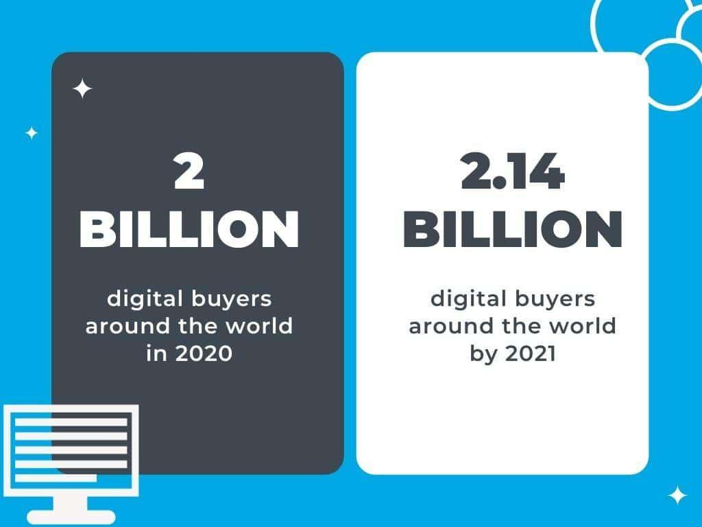 40 Ecommerce Marketing Statistics to Know About
