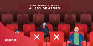 Cines y museos reabren al 30% de ocupación