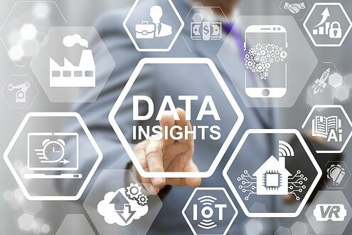 Scale Insights Quickly