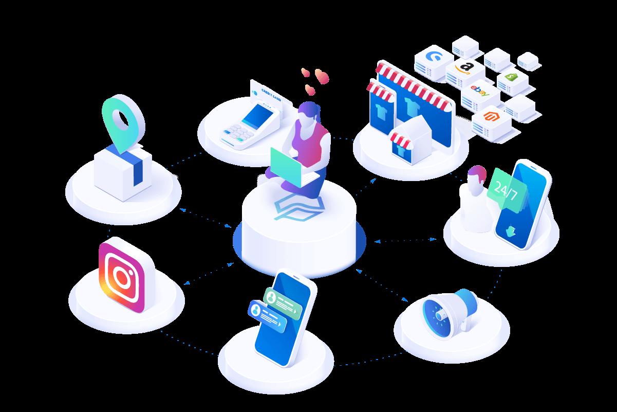 Actindo_DataHub_Unified Commerce_Einheitliche_Kundenerlebnisse
