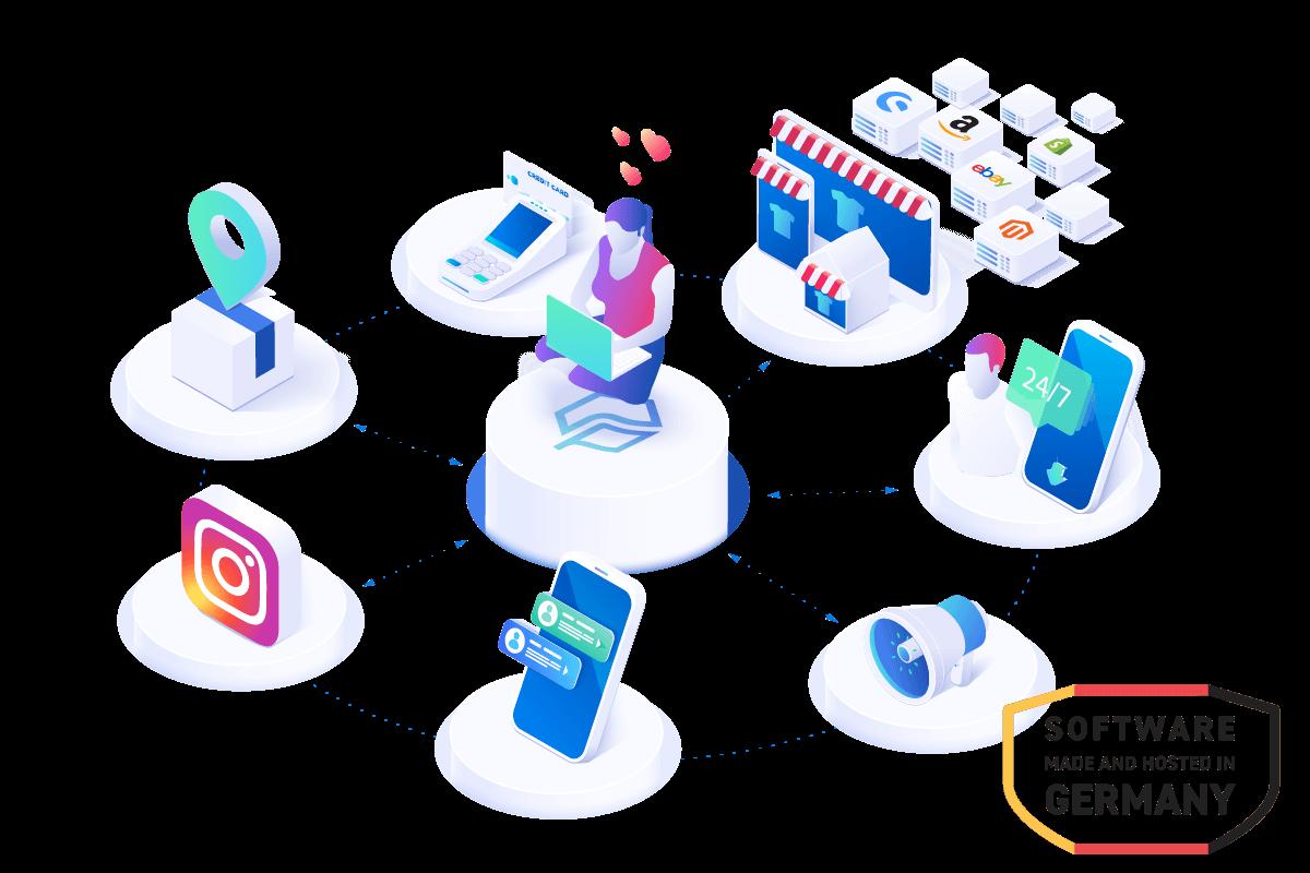 Actindo Core1 Digital Operations Platform-8