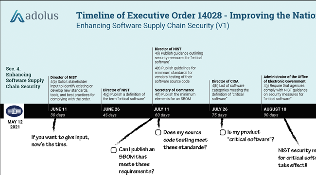 Unpacking EO14028: Improving the Nation's Cybersecurity - Pt. 1