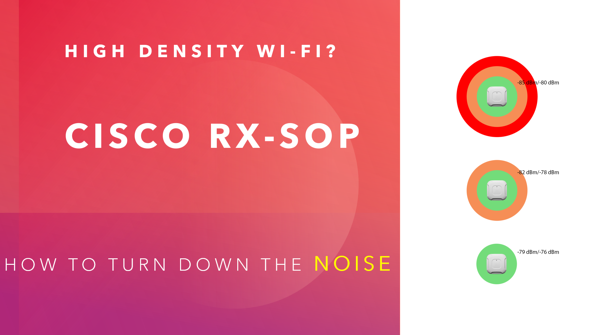 Cisco RX-SOP: How to Turn Down the Noise