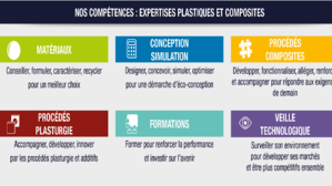 Les prestations de services IPC