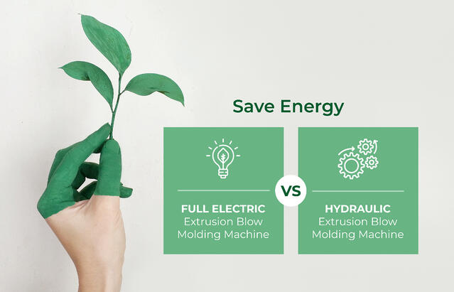 Comparazione tra una macchina idraulica estrusione soffiaggio e una elettrica per ottimizzazione e efficienza energetica