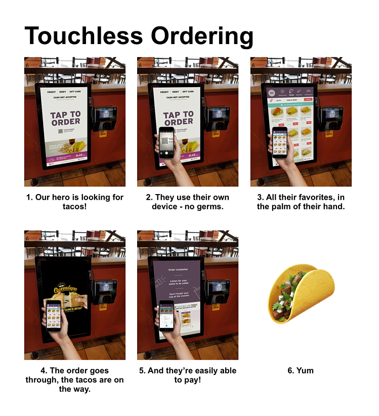 Touchless flow-3