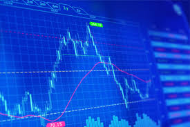 How Magnifi Answers Common Investment Management Questions
