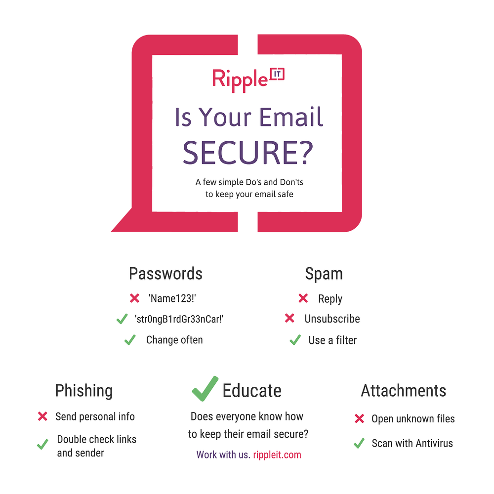 Keep Your Email Secure - alt